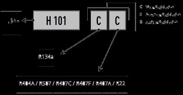 nomenclature Dorin compressor Copy